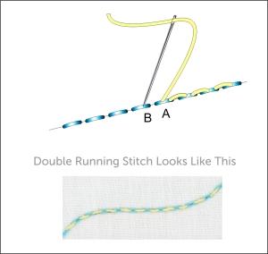 Example of stitch tutorial