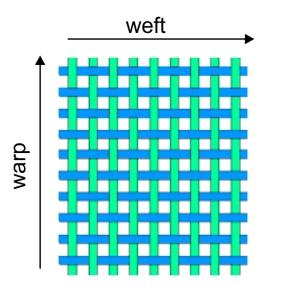 Plain weave cotton/linen fabric